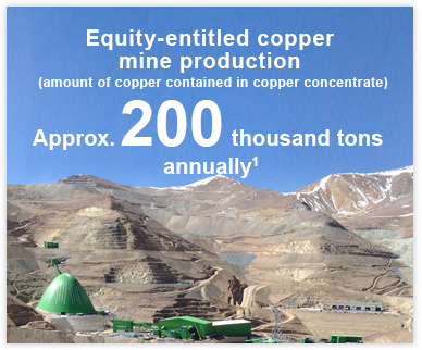 Equity-entitled copper mine production (amount of copper contained in copper concentrate)Approx. 200 thousand tons annually 1